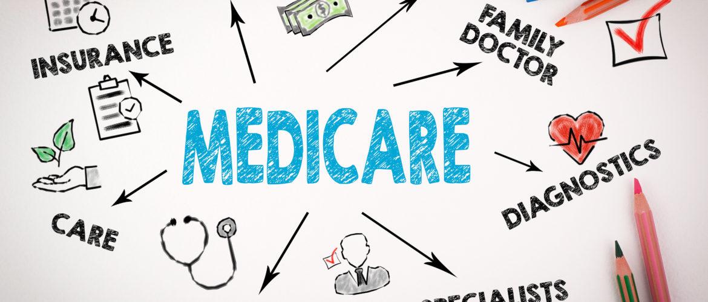Medicare's 2026 Crisis (Part 2)