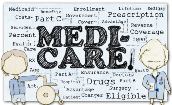 Medicare For All – The 2019 Version: Reality Check (Part 2)